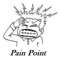 market pain point, caption