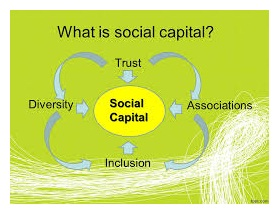 social capital 2